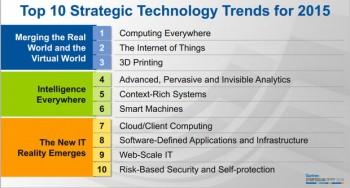 informes_art6_gartner-top-2015-tech